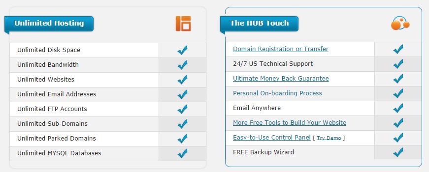 Web Hosting Hub Features